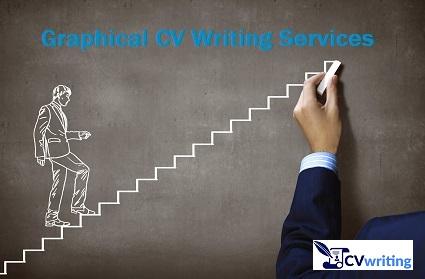 graphical CV writing help in dubai uae